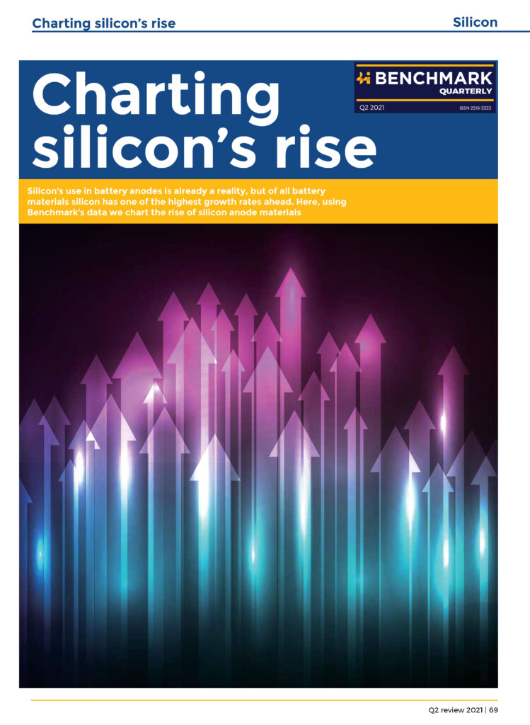 """Benchmark Quarterly Q2 2021 """"Charting silicon's rise"""""""